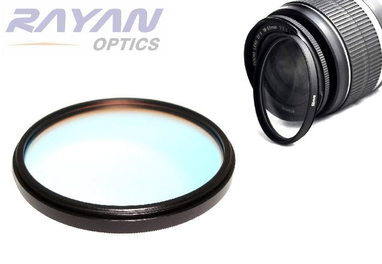 BP-M系列镜头专用带通滤光镜