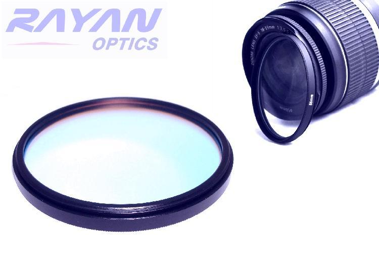 LPF-SPF-BBP-M系列镜头专用长波通-短波通-超宽带滤光镜