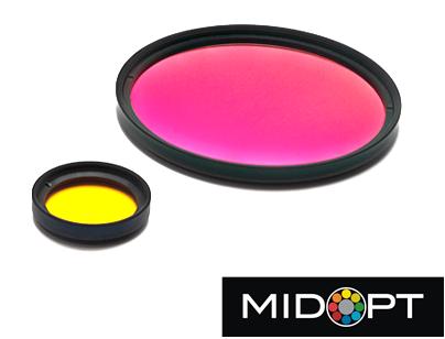 MidOpt中性密度滤光片/衰减片/偏振片