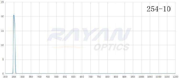BP254-10汞灯谱线干涉滤光片