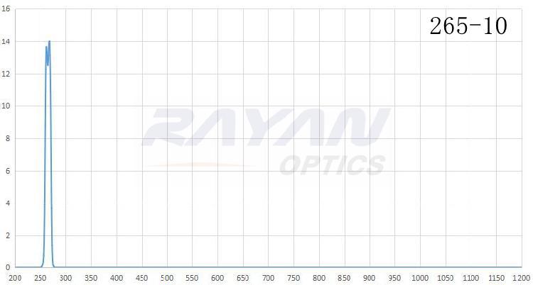 BP265-10汞灯谱线干涉滤光片