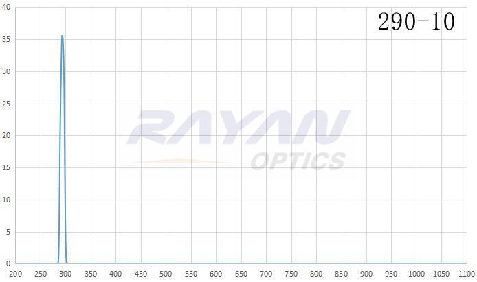 BP290-10汞灯谱线干涉滤光片