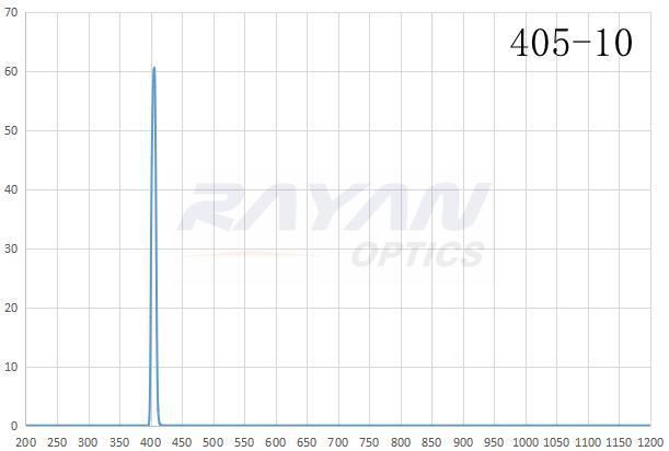 BP405-10汞灯谱线干涉滤光片